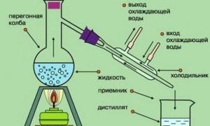 Особенности работы вакуумных самогонных аппаратов